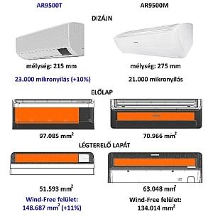 samsung-wind-free-osszehasonlitas